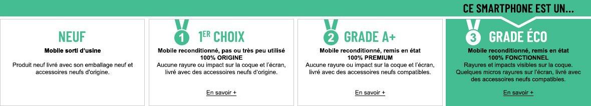 Smartphone reconditionné grade Eco