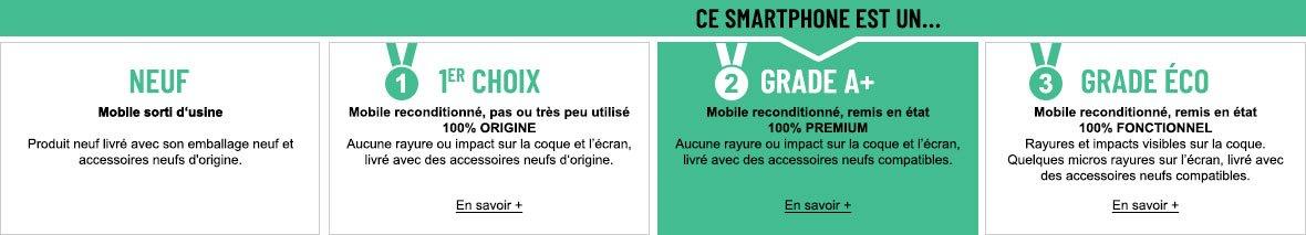 Smartphone reconditionné grad A+
